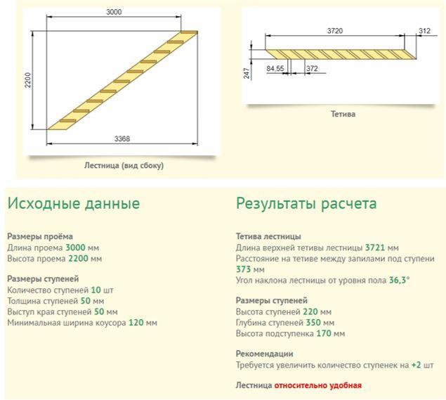 Пример онлайн калькулятор