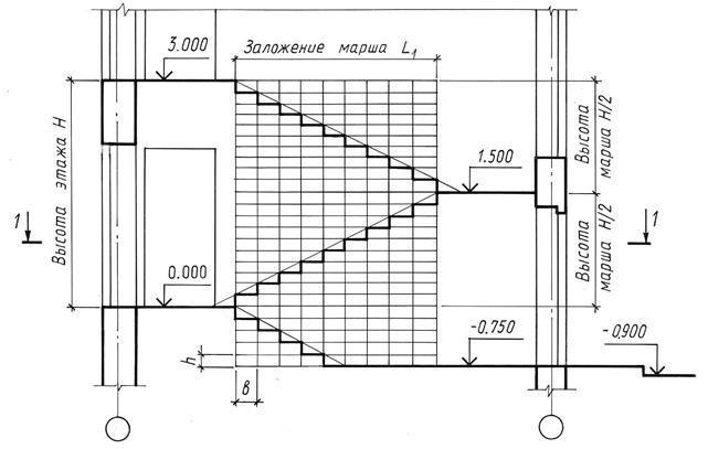 Расчет лестницы графическим методом