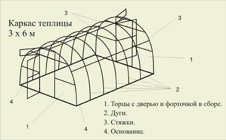 Схема теплицы 6х3
