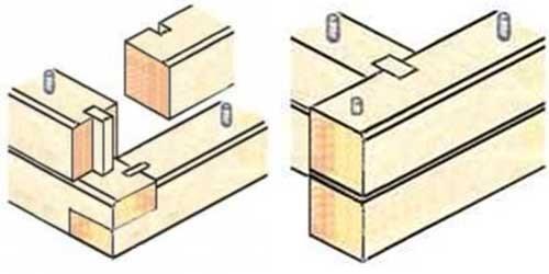 Соединение в стык с использованием шпонок
