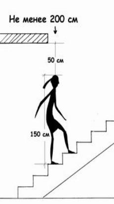 Высота подъема - не менее 2 метров