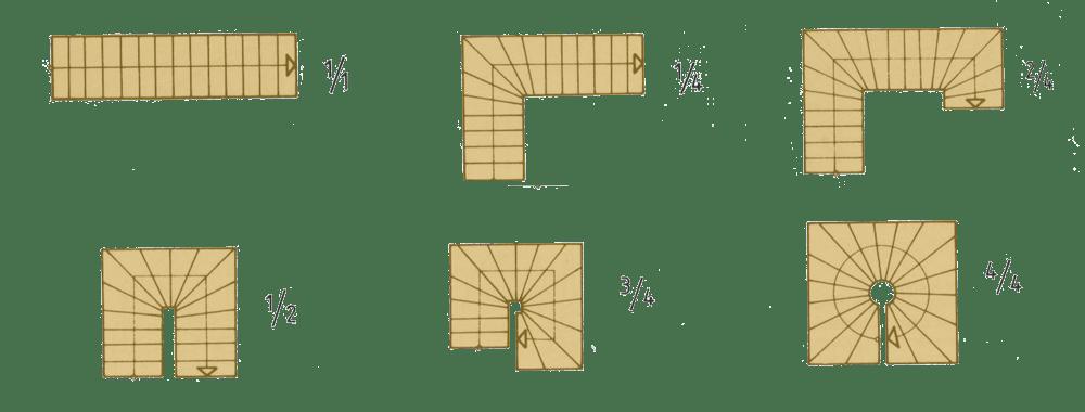 Разновидности забежных лестниц