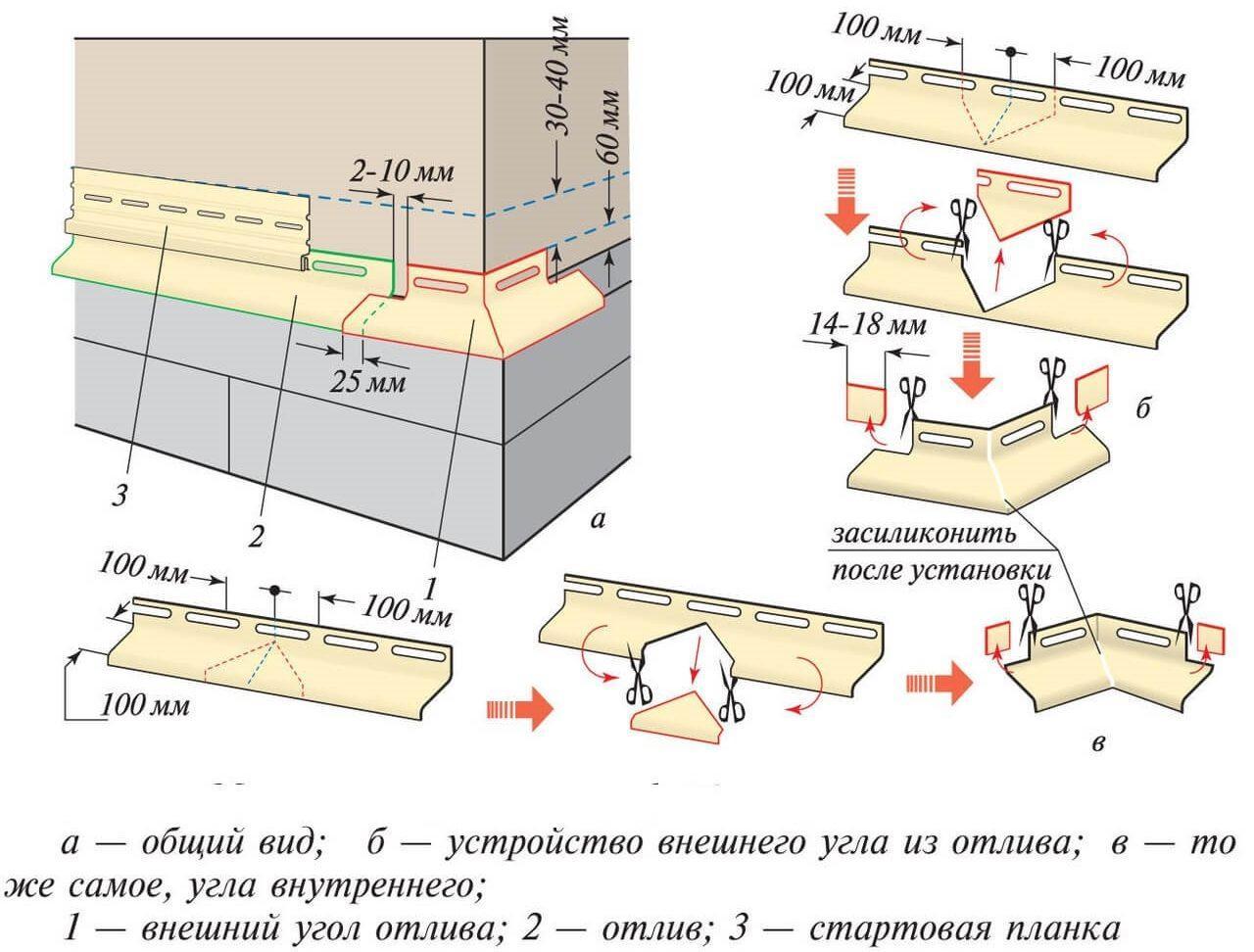 Схема устройства отлива