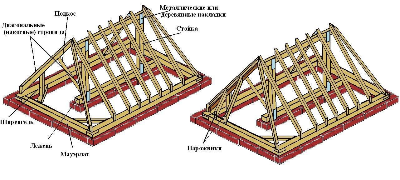 Устройство стропильной системы вальмовой крыши - схема