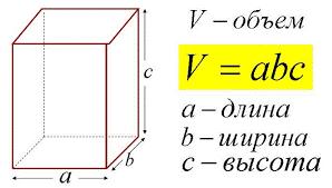 Формула объема