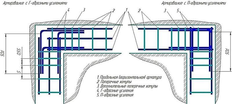 Г-образное и Т-образноое армирование
