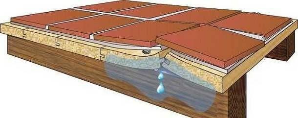 Ошибки при укладке плитки на деревянный пол
