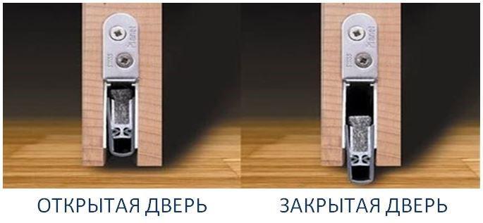 Гильотина межкомнатной двери