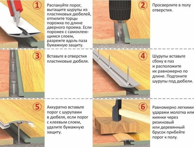 Пошаговая схема установки ПВХ профиля для стыка ламината и плитки