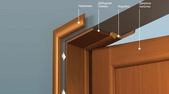 Как установить межкомнатную дверь своими руками