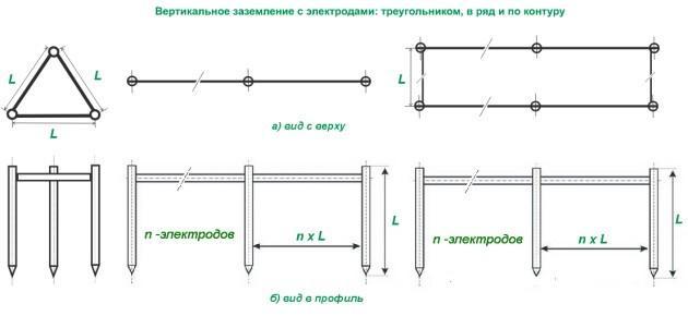 Вертикальное заземление с электродами