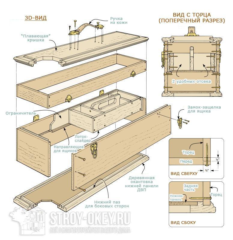 Чертежи для изготовления ящика для инструментов своими руками