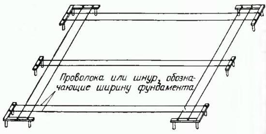 Разметка участка для опалубки