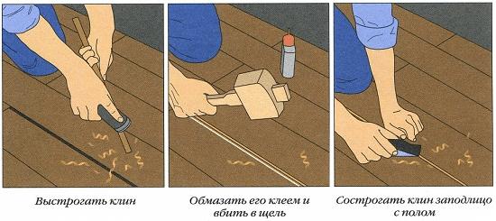 Устранение скрипа деревянных полов с помощью клиньев и реек