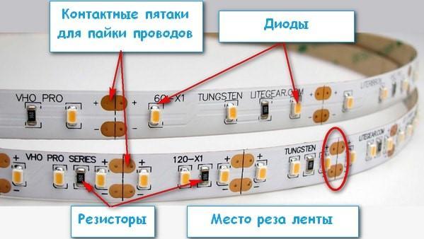 Элементы светодиодной ленты