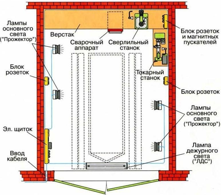 Схема 2 прокладки проводов по стене