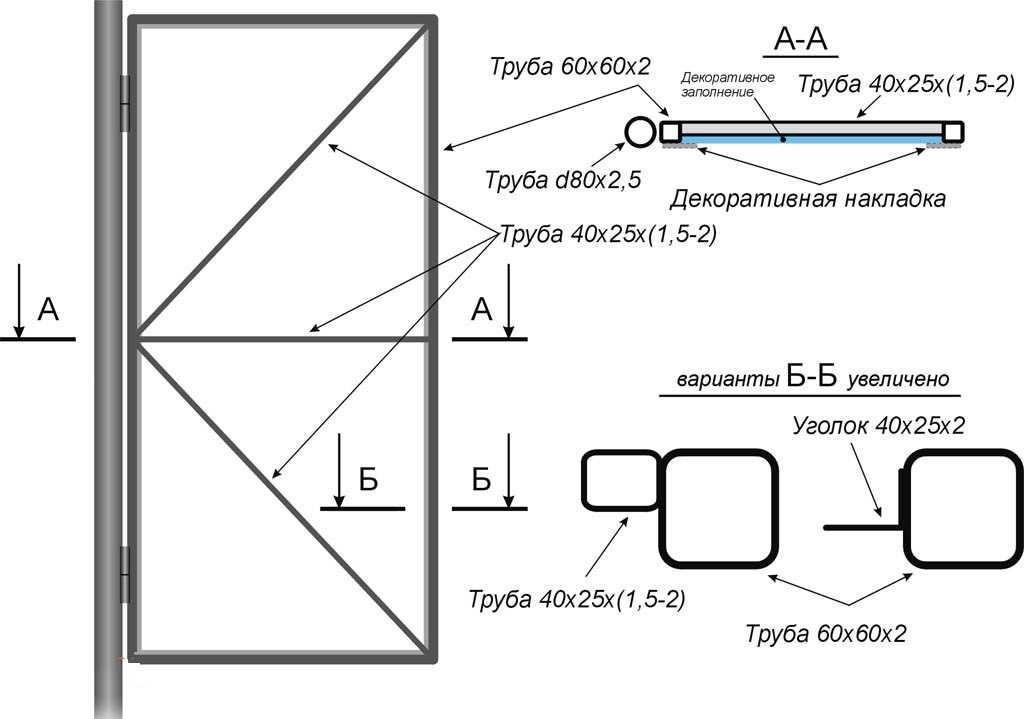 Схема чертеж калитки