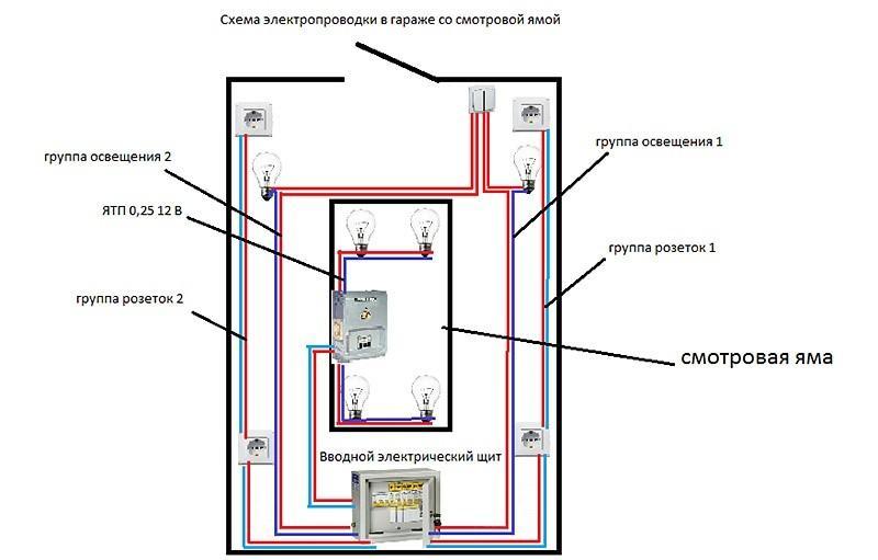 Схема электропроводки в гараже со смотровой ямой
