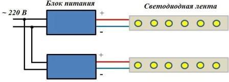 Схема подключения двух монохромных лент с двумя блоками питания меньшей мощности