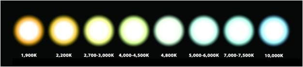 Температура свечения диодов светодиодной ленты