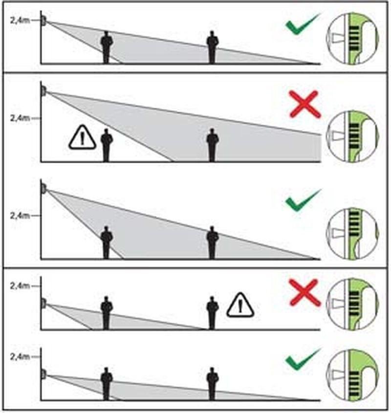 Высота установки датчика движения