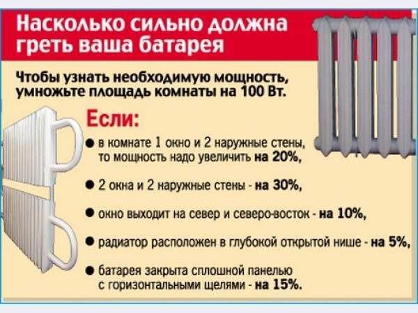 Как проверить радиатор отопления