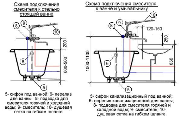 Схема подключения смесителя в ванной
