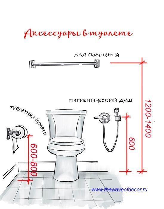 Схема расположения аксессуаров в туалете