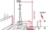 Схема расположения аксессуаров в ванной