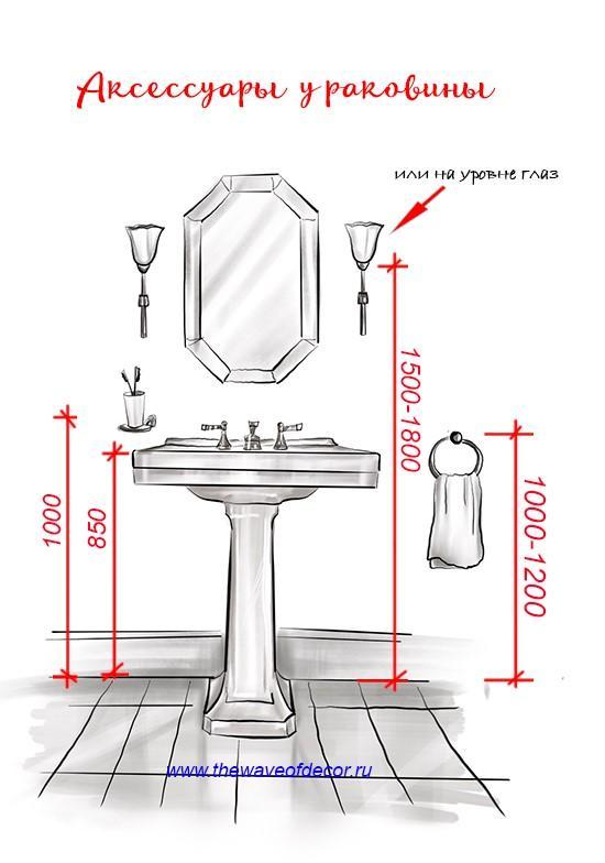 Схема расположения аксессуаров в умывальнике