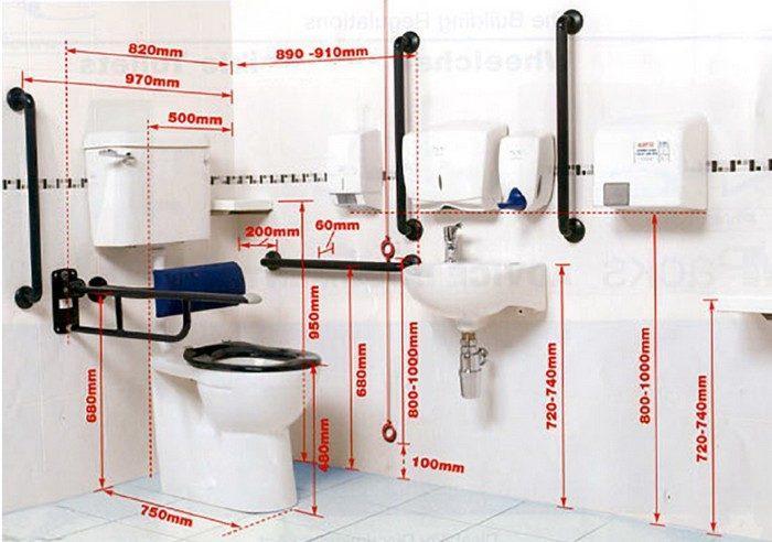 Схема расположения поручней рядом в туалете