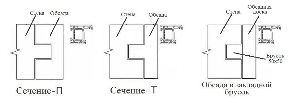Схема вариантов монтажа обсады в деревянном доме в горизонтальном разрезе