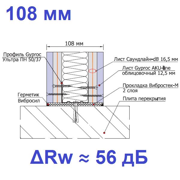 Шумоизоляция сэндвич-панелями 108 мм