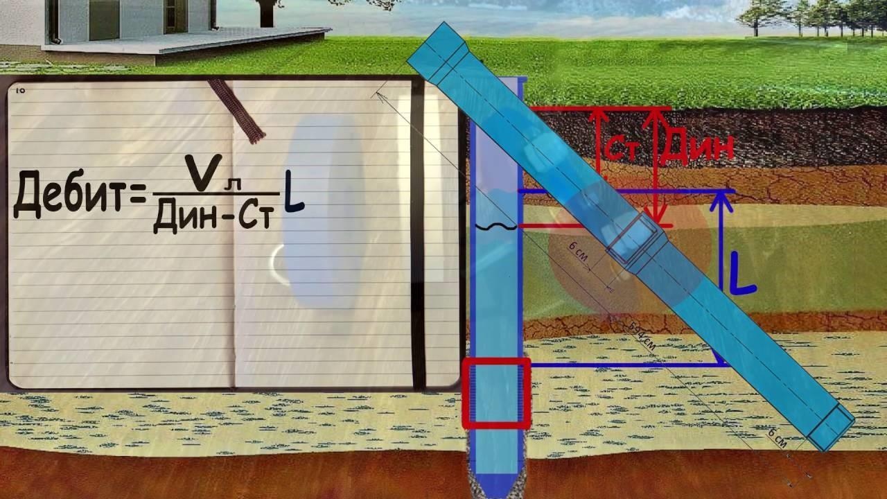 Дебит скважины формула