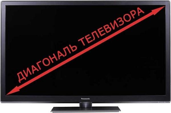 Диагональ телевизора в см и дюймах - таблица