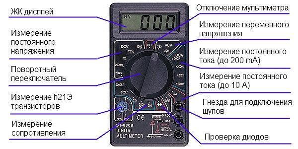 Интерфейс мультиметра