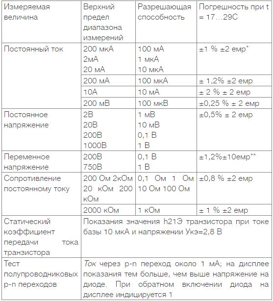 Мультиметр dt 838 показатели таблица