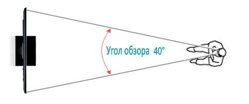Расстояние просмотра телевизора в зависимости от угла