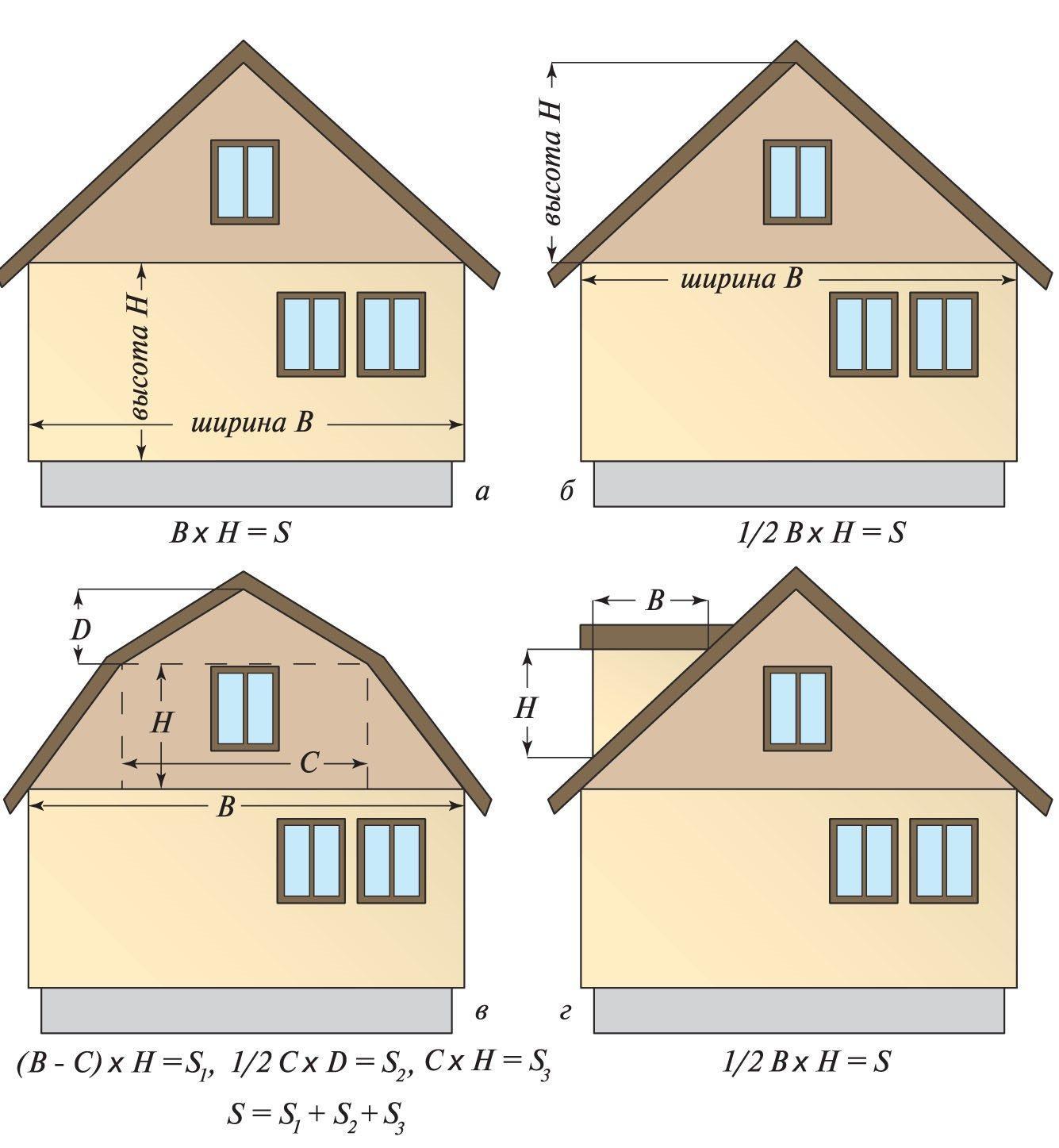 Эскиз дома для расчета сайдинга