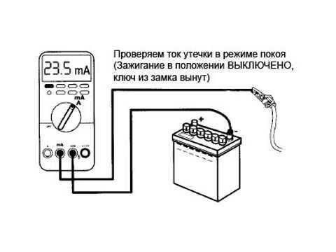 Проверка точки утери аккумулятора