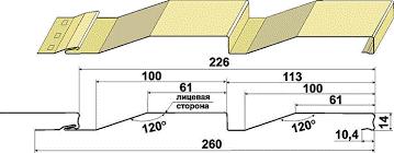 Размеры панели сайдинга