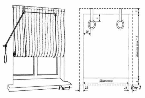 Разметка ткани для рулонной шторы