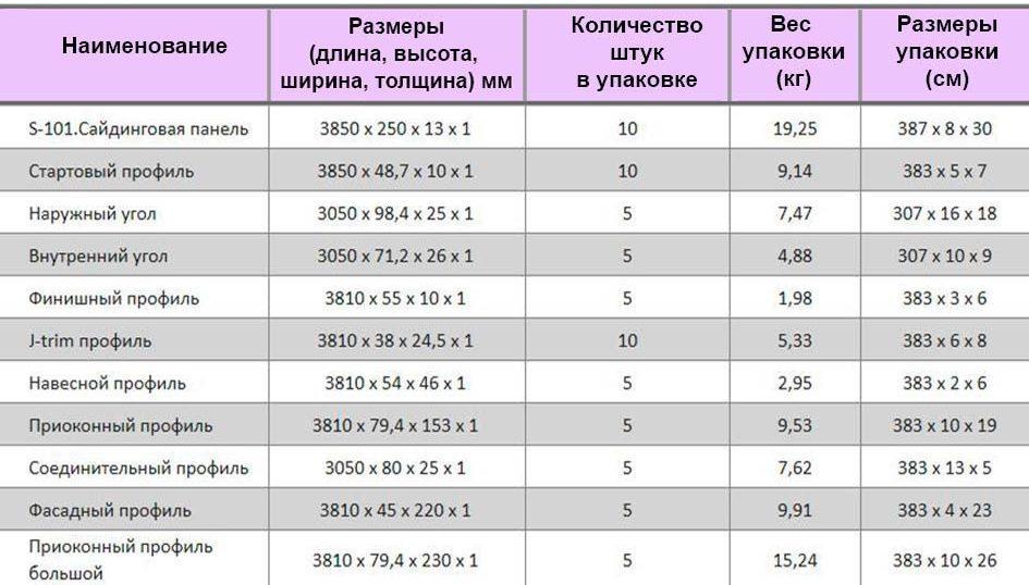 Таблица размеров сайдинга