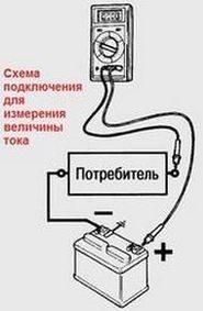 Замер тока на аккумуляторе