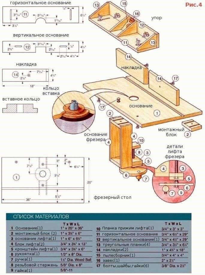 Фрезерный стол с самодельным лифтом для верхнего закрепления инструмента и возможности его подъема на заданную высоту