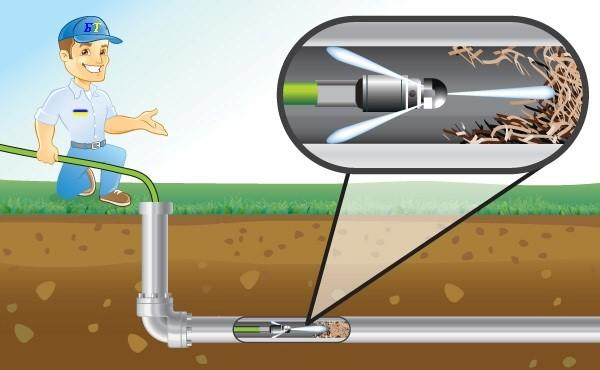Как почистить канализацию из пластиковых труб гидродинамическим методом