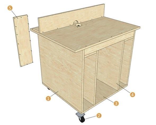 Сборка фрезерного стола