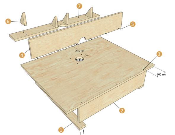Схема сборки фрезерного стола