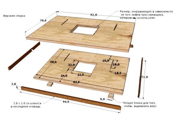 Схема столешницы фрезера