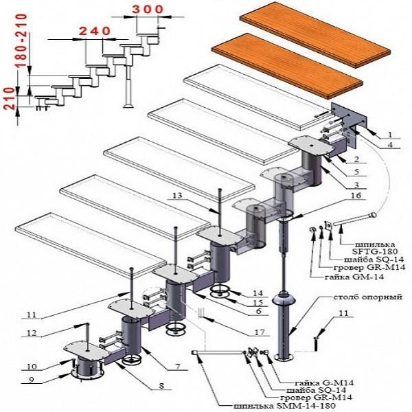 Монтаж чердачной лестницы инструкция 2